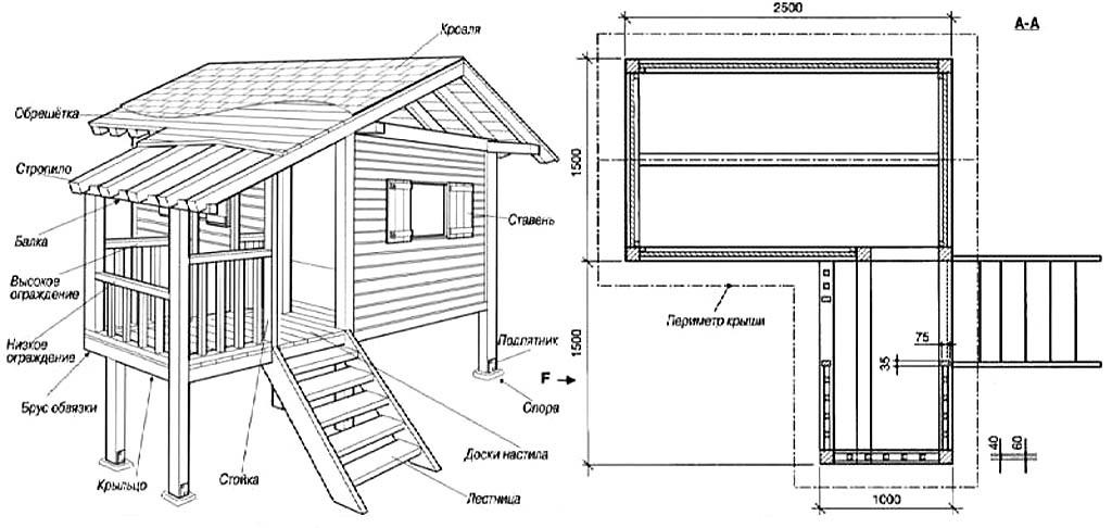 проект дитячого будиночку